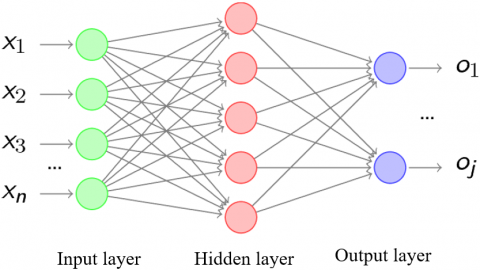 Design and Application of Face Recognition Algorithm Based
